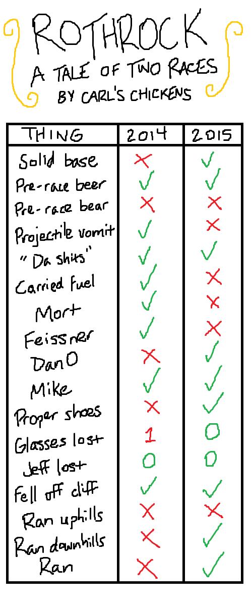 comp_chart