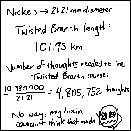 nickelmath